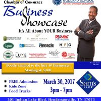 primary-Hendersonville-Area-Chamber-of-Commerce-Business-Showcase-1489424692