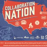 Fat Bottom's Collaboration Nation Beer Release Party